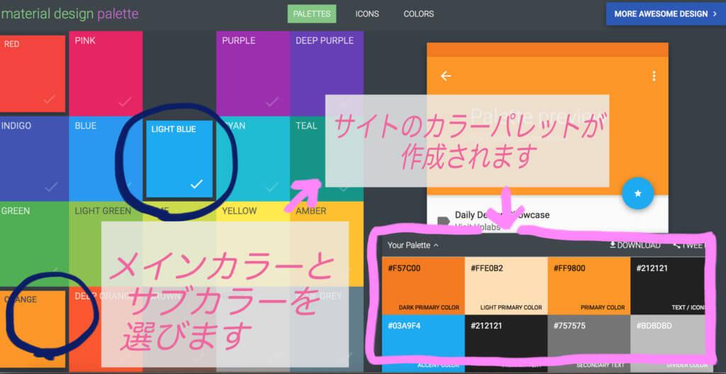 サイトマテリアルパレットの使用イメージ
