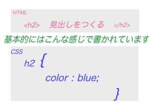 CSSの基本的な構造 CSSの基本文法について
