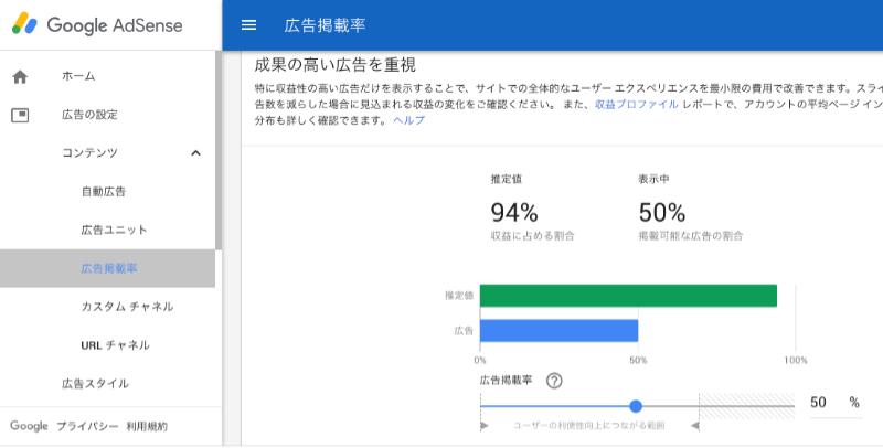 Googleアドセンスの掲載率を調整する