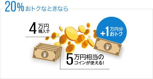 Amazonコインの還元率は4万円で5万円相当のコインが使える